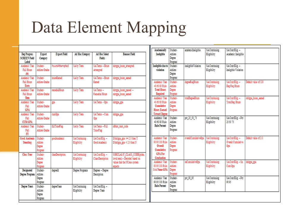 Data Element Mapping
