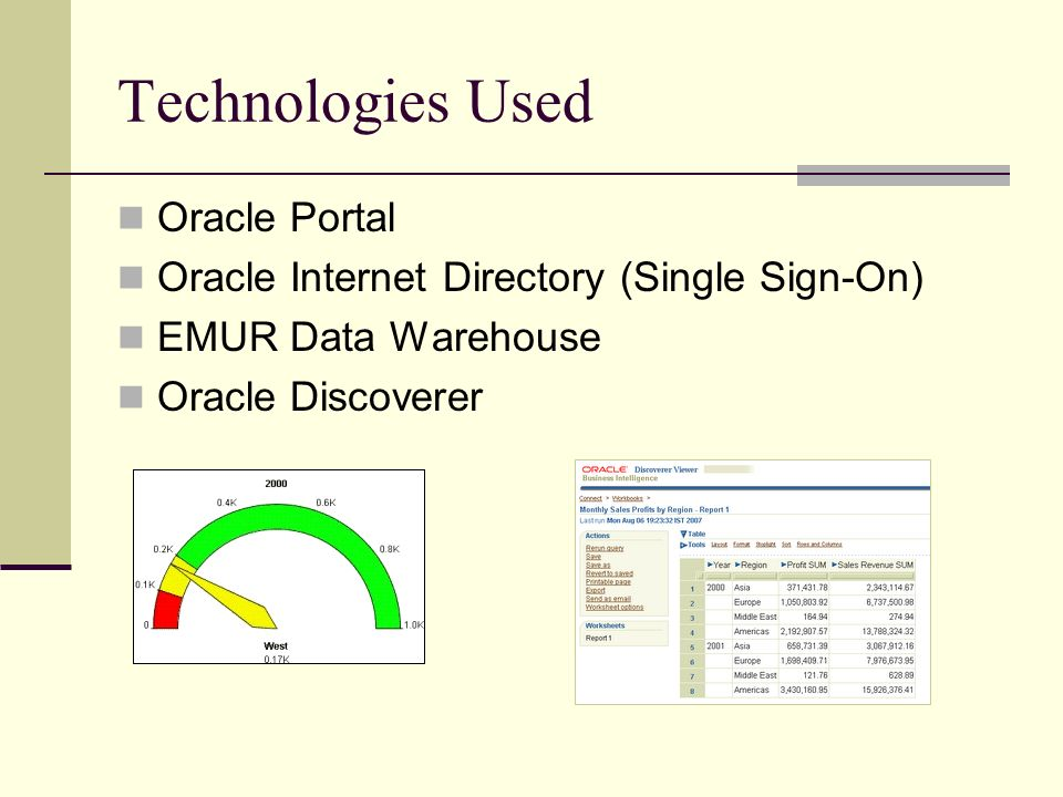 Technologies Used Oracle Portal Oracle Internet Directory (Single Sign-On) EMUR Data Warehouse Oracle Discoverer