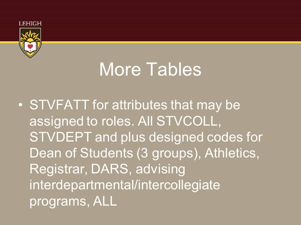 More Tables STVFATT for attributes that may be assigned to roles.