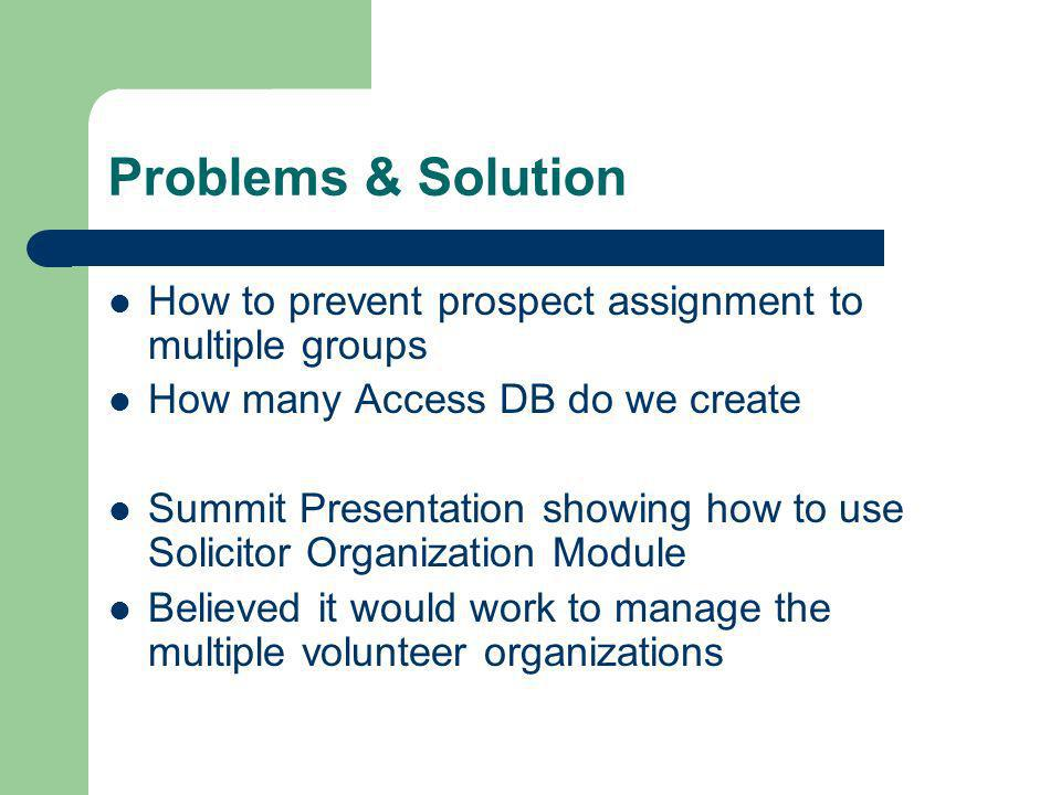 Problems & Solution How to prevent prospect assignment to multiple groups How many Access DB do we create Summit Presentation showing how to use Solicitor Organization Module Believed it would work to manage the multiple volunteer organizations