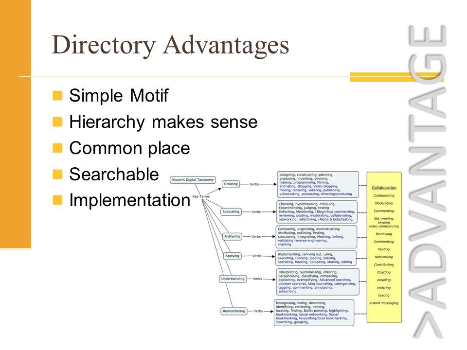 Simple Motif Hierarchy makes sense Common place Searchable Implementation Directory Advantages