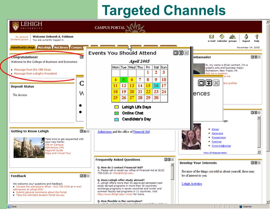 Targeted Targeted Channels