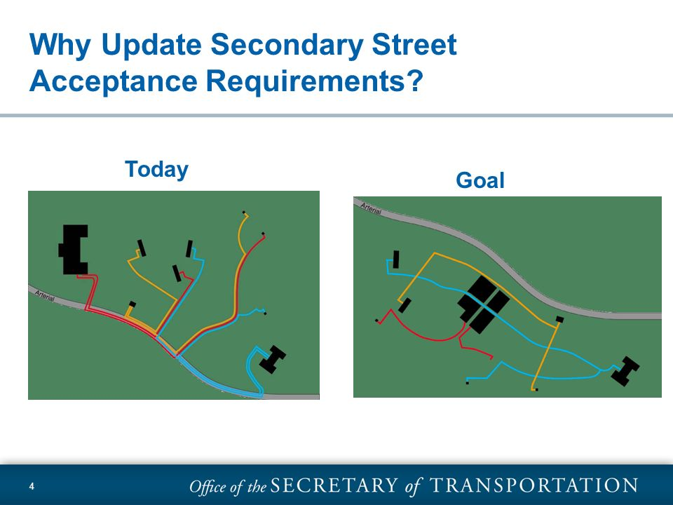 4 Why Update Secondary Street Acceptance Requirements? Today Goal