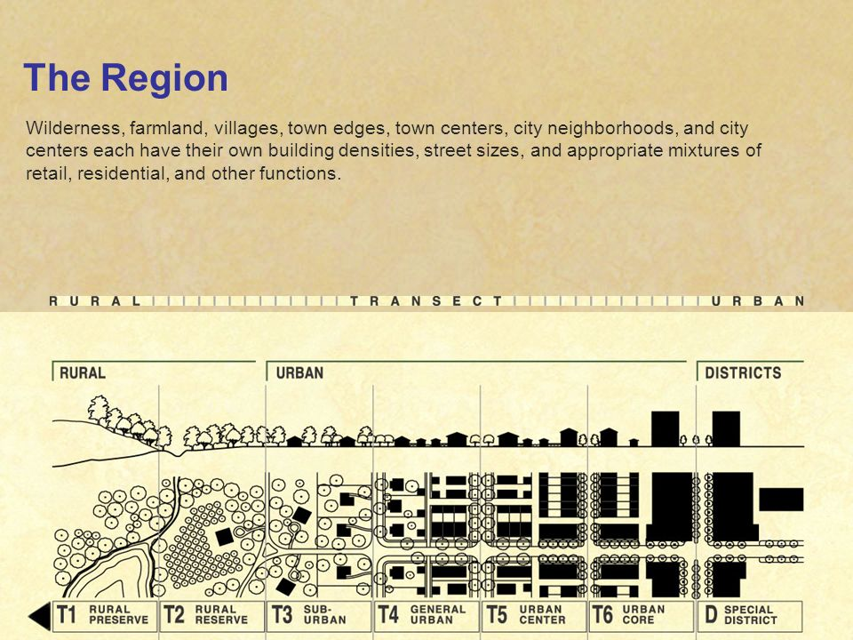 The Region Wilderness, farmland, villages, town edges, town centers, city neighborhoods, and city centers each have their own building densities, stre