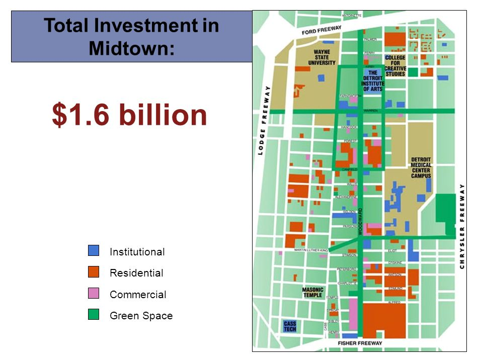 Institutional Residential Commercial Green Space $1.6 billion Total Investment in Midtown: