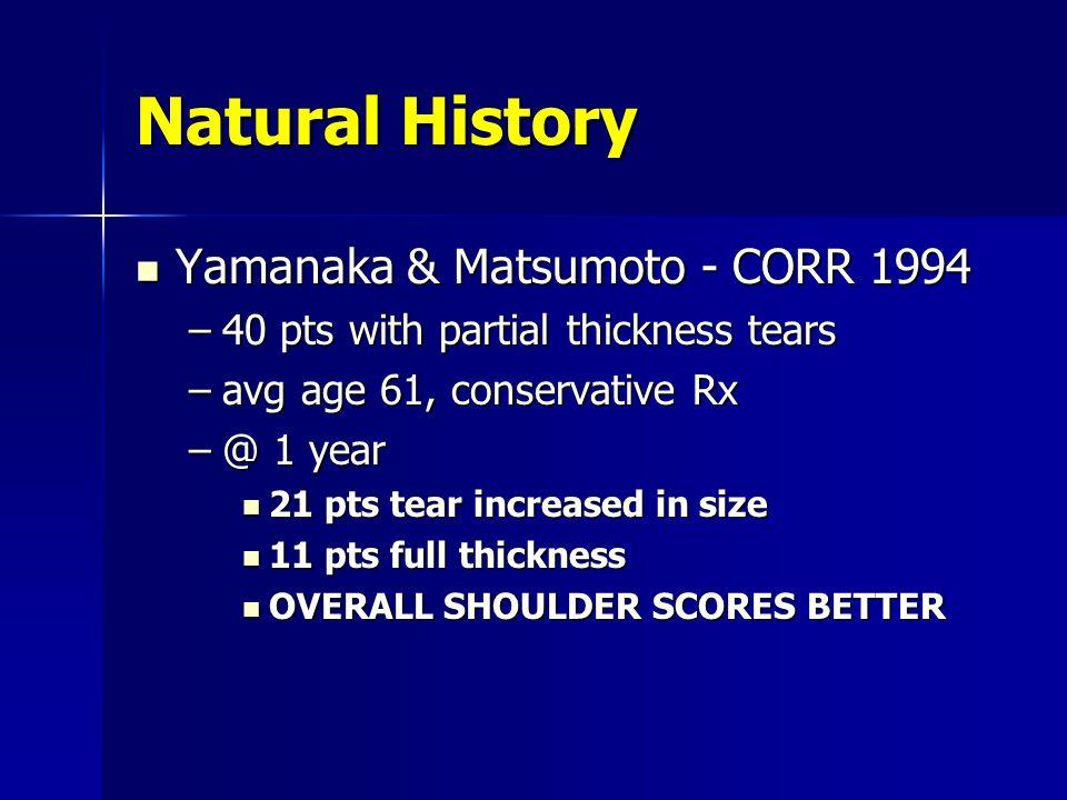 Natural History Yamanaka & Matsumoto - CORR 1994 Yamanaka & Matsumoto - CORR 1994 –40 pts with partial thickness tears –avg age 61, conservative Rx –@