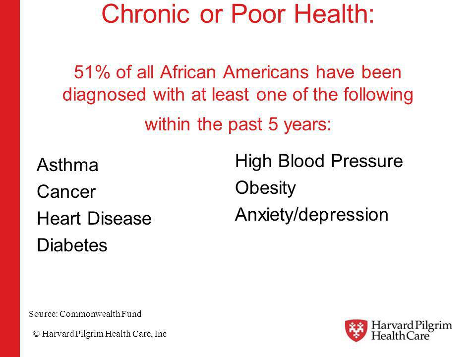 © Harvard Pilgrim Health Care, Inc Chronic or Poor Health: 51% of all African Americans have been diagnosed with at least one of the following within
