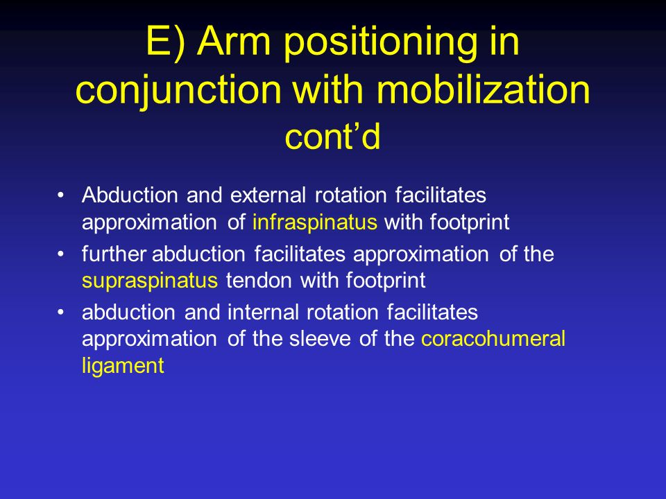 E) Arm positioning in conjunction with mobilization contd Abduction and external rotation facilitates approximation of infraspinatus with footprint fu