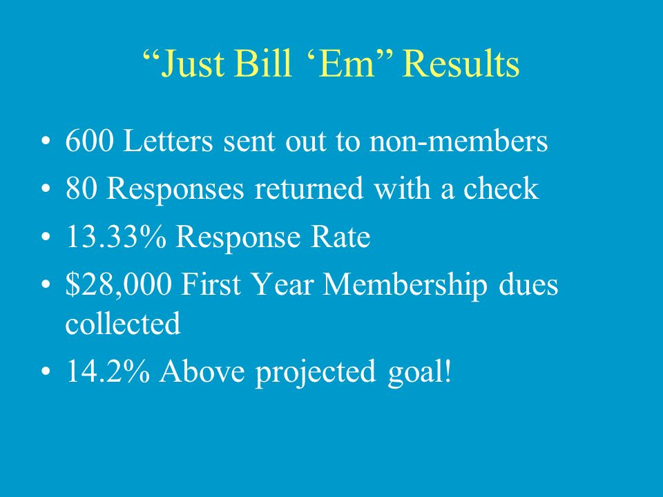 Just Bill Em Results 600 Letters sent out to non-members 80 Responses returned with a check 13.33% Response Rate $28,000 First Year Membership dues collected 14.2% Above projected goal!