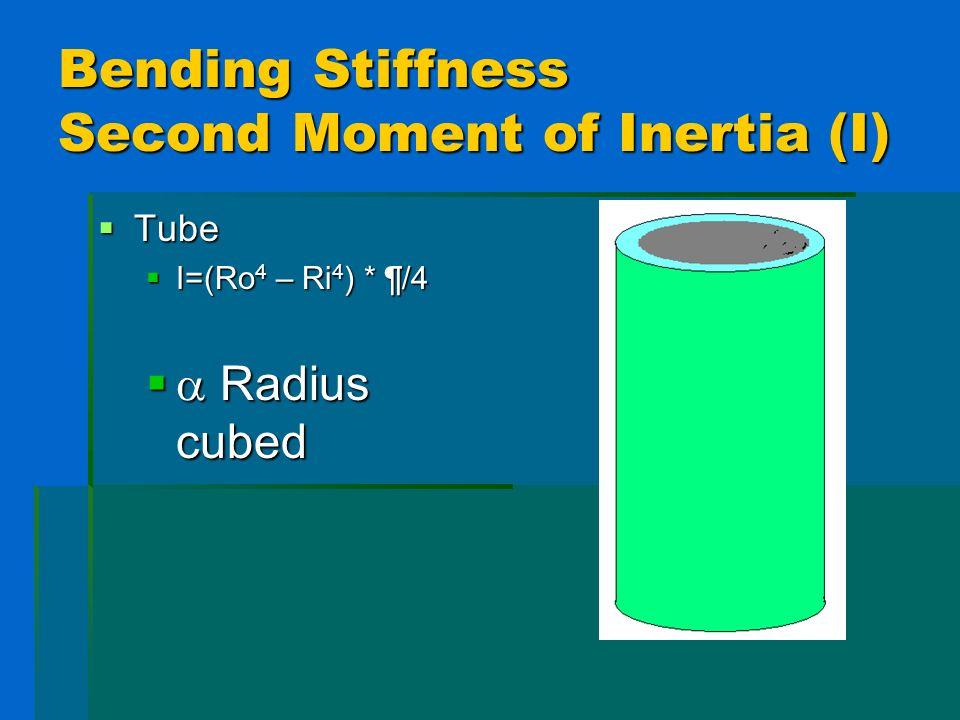 Bending Stiffness Second Moment of Inertia (I) Tube Tube I=(Ro 4 – Ri 4 ) * ¶/4 I=(Ro 4 – Ri 4 ) * ¶/4 Radius cubed Radius cubed