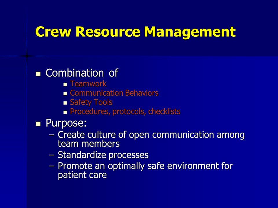 Crew Resource Management Combination of Combination of Teamwork Teamwork Communication Behaviors Communication Behaviors Safety Tools Safety Tools Pro