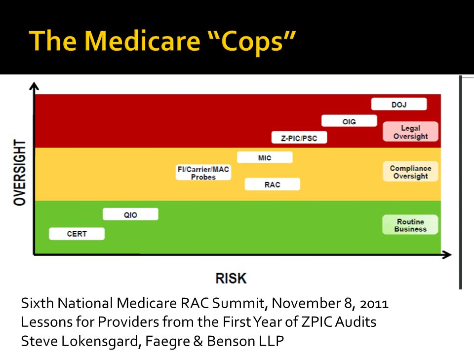Sixth National Medicare RAC Summit, November 8, 2011 Lessons for Providers from the First Year of ZPIC Audits Steve Lokensgard, Faegre & Benson LLP