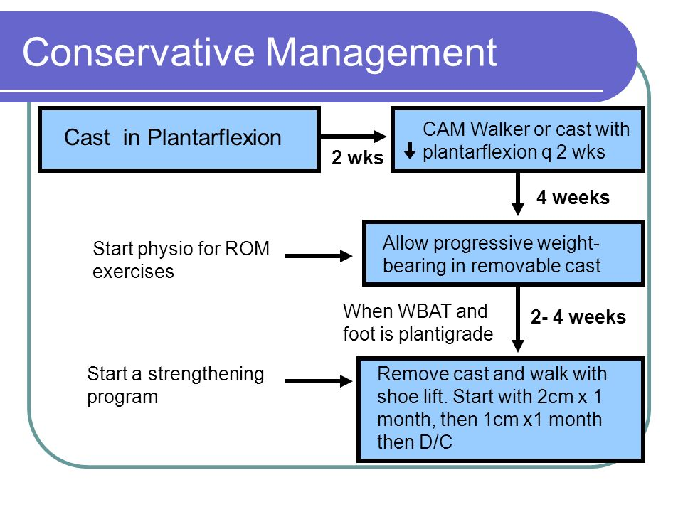 Conservative Management Cast in Plantarflexion CAM Walker or cast with plantarflexion q 2 wks 2 wks Allow progressive weight- bearing in removable cas