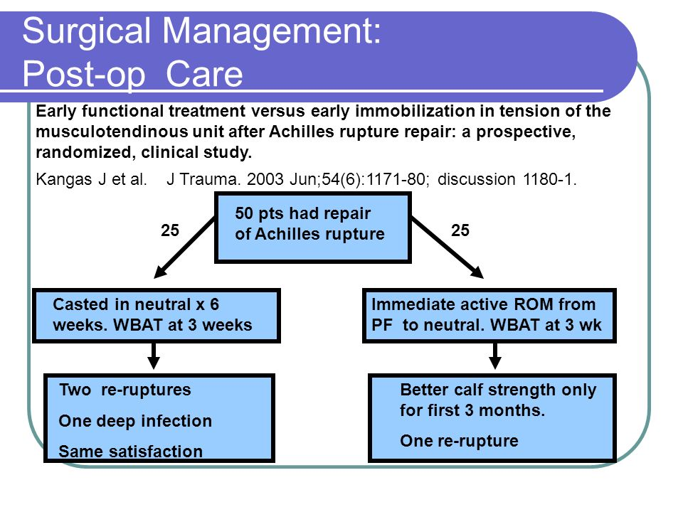 Surgical Management: Post-op Care J Trauma. 2003 Jun;54(6):1171-80; discussion 1180-1.Kangas J et al. Early functional treatment versus early immobili