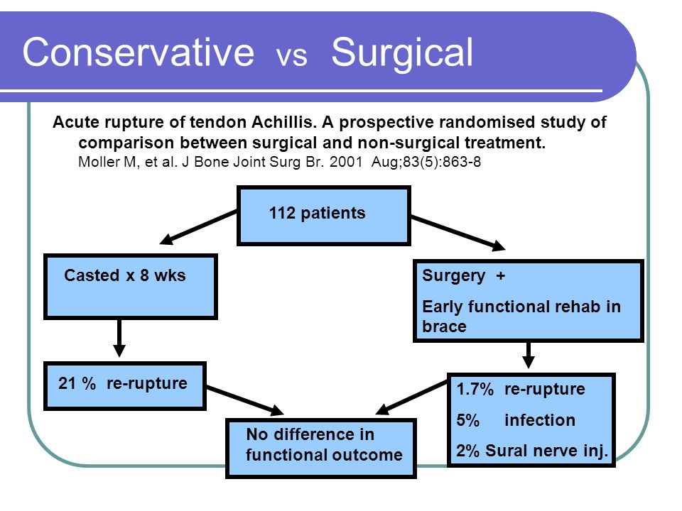 Conservative vs Surgical Acute rupture of tendon Achillis. A prospective randomised study of comparison between surgical and non-surgical treatment. M