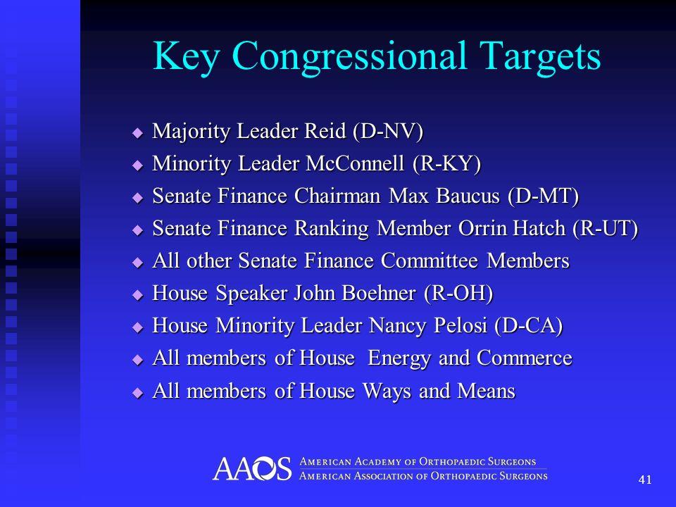 Key Congressional Targets Majority Leader Reid (D-NV) Majority Leader Reid (D-NV) Minority Leader McConnell (R-KY) Minority Leader McConnell (R-KY) Se