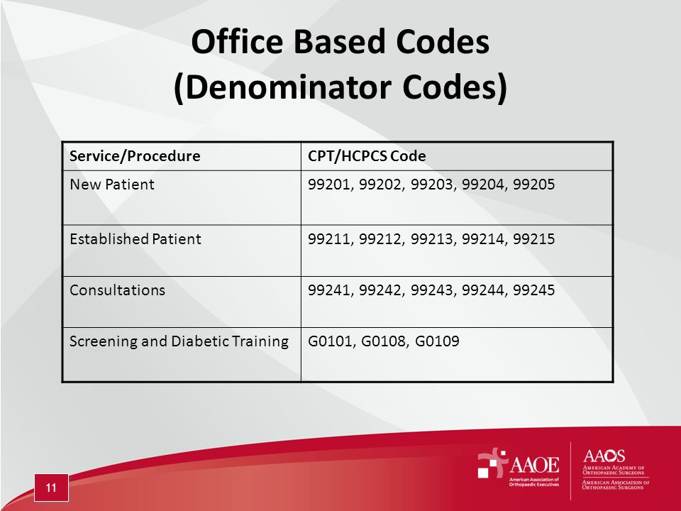 G-Codes (Numerator Codes) - ALL prescriptions created during the encounter were generated using a qualified e-prescribing system.