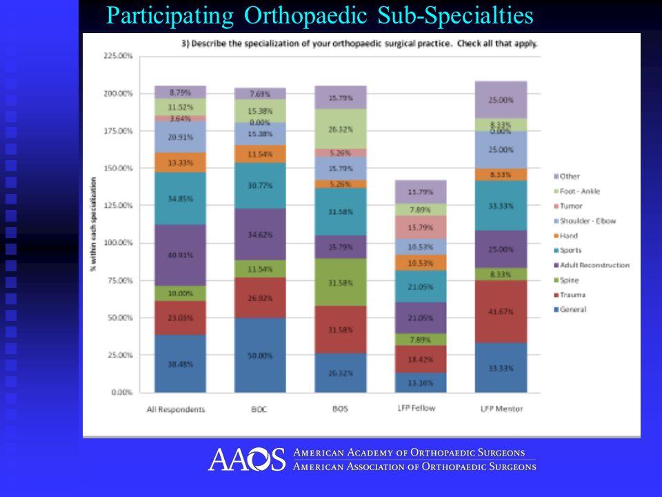 Participating Orthopaedic Sub-Specialties