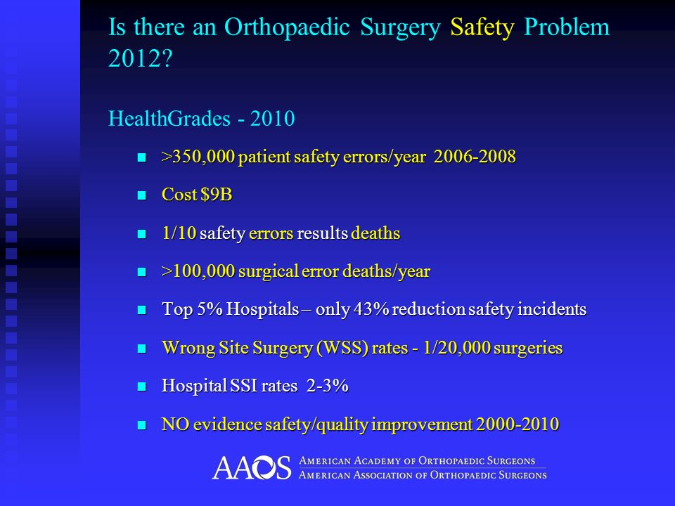 Is there an Orthopaedic Surgery Safety Problem 2012? HealthGrades - 2010 >350,000 patient safety errors/year 2006-2008 >350,000 patient safety errors/