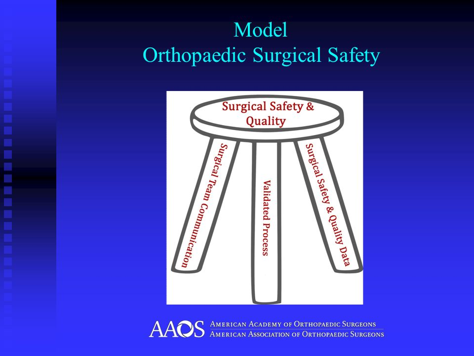 Model Orthopaedic Surgical Safety