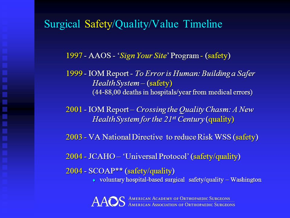 Surgical Safety/Quality/Value Timeline 1997 - AAOS - Program - (safety) 1997 - AAOS - Sign Your Site Program - (safety) 1999 - IOM Report - To Error i