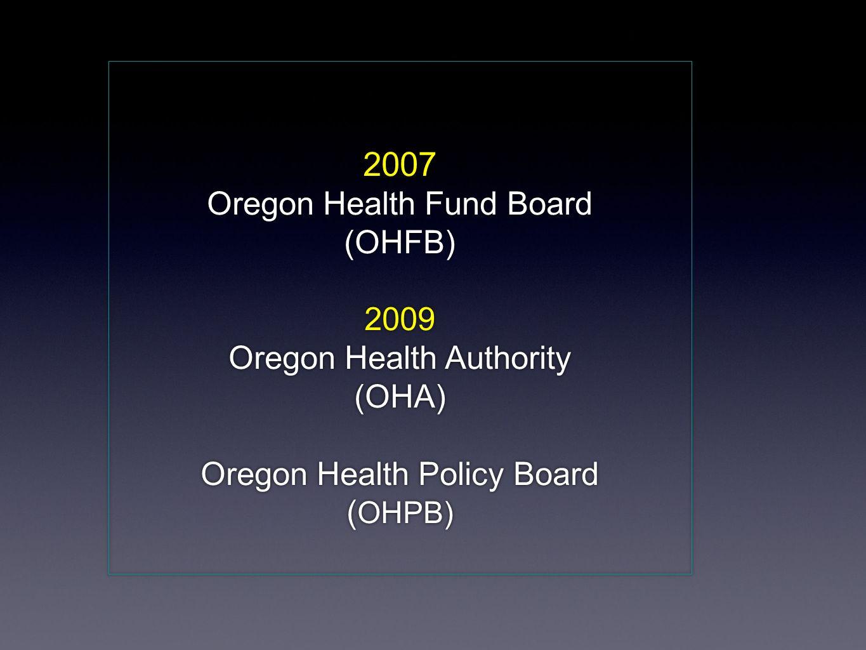 2007 Oregon Health Fund Board (OHFB) 2009 Oregon Health Authority (OHA) Oregon Health Policy Board ( OHPB) 2007 Oregon Health Fund Board (OHFB) 2009 O