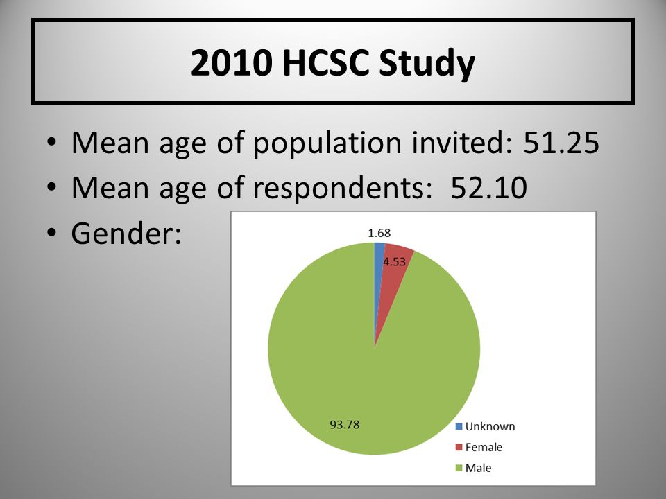 2010 HCSC Study Mean age of population invited: 51.25 Mean age of respondents: 52.10 Gender: