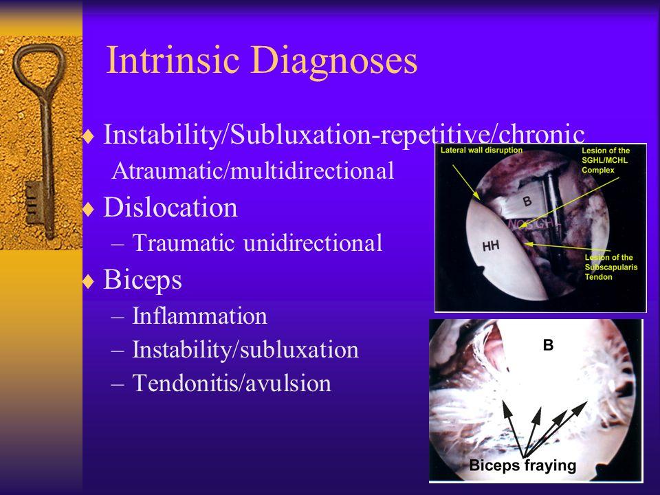 Intrinsic Diagnoses Instability/Subluxation-repetitive/chronic Atraumatic/multidirectional Dislocation –Traumatic unidirectional Biceps –Inflammation