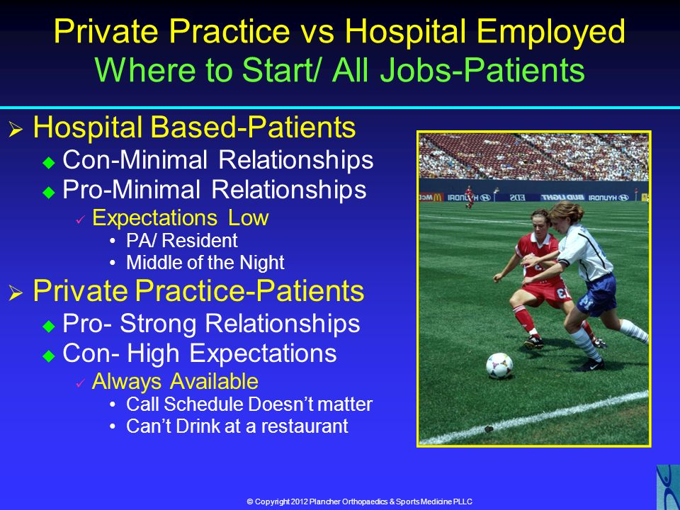 Recent Trends in Practice Setting Source AAOS Survey 2011 Practice Setting2004200620082010 % Change Solo-Private25.8%24%20.9%18.5%28.2% Group-Private50.6%48%46.4%45.3%10.5% Multi Specialty7.0% 8.3%9.0%28.6% Academic1%2%6.7%3.6%>200% Hospital Employment 2% 6.7%8.1%>300% AAOS,Health Systems Committee:, 2011 AAOS,Health Systems Committee:, 2011