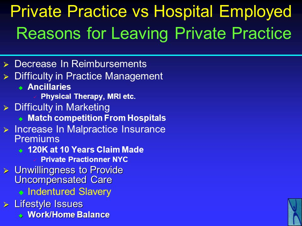 Schizophrenia Private Practice Stress Stress Employed Physician
