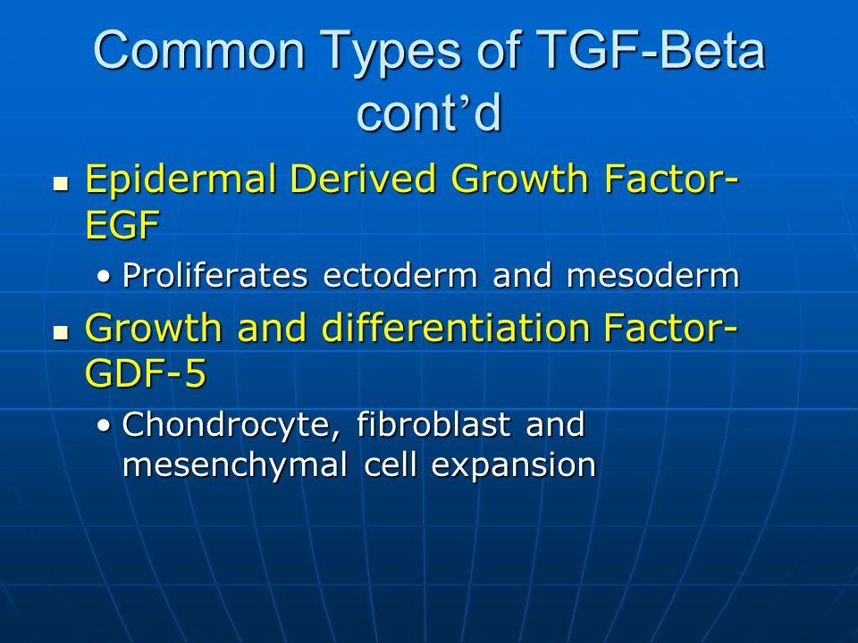 Common Types of TGF-Beta cont d Epidermal Derived Growth Factor- EGF Epidermal Derived Growth Factor- EGF Proliferates ectoderm and mesodermProliferat