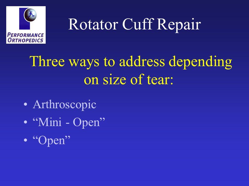 Rotator Cuff Repair Three ways to address depending on size of tear: Arthroscopic Mini - Open Open