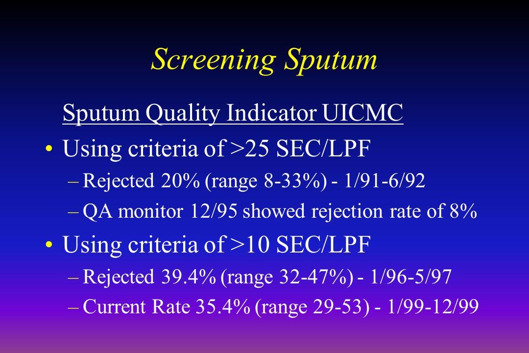 Screening Sputum Sputum Quality Indicator UICMC Using criteria of >25 SEC/LPF –Rejected 20% (range 8-33%) - 1/91-6/92 –QA monitor 12/95 showed rejecti