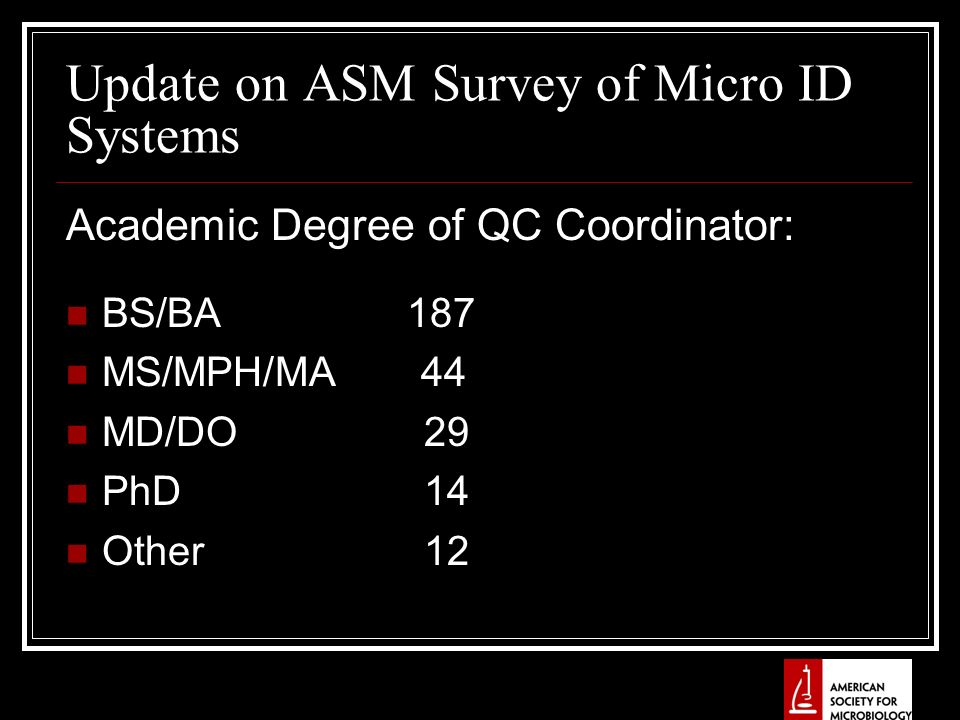 Update on ASM Survey of Micro ID Systems Academic Degree of QC Coordinator: BS/BA 187 MS/MPH/MA 44 MD/DO 29 PhD 14 Other 12