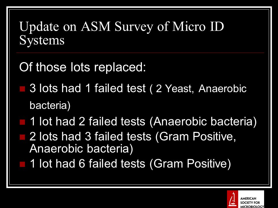 Update on ASM Survey of Micro ID Systems Of those lots replaced: 3 lots had 1 failed test ( 2 Yeast, Anaerobic bacteria) 1 lot had 2 failed tests (Anaerobic bacteria) 2 lots had 3 failed tests (Gram Positive, Anaerobic bacteria) 1 lot had 6 failed tests (Gram Positive)