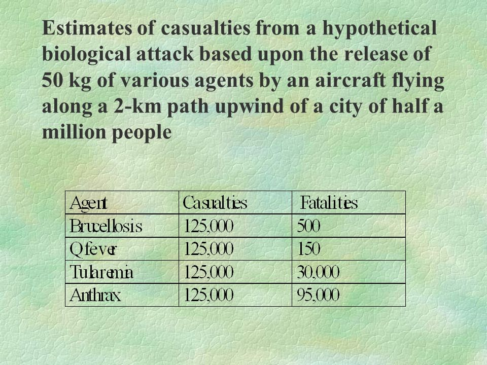 Estimates of casualties from a hypothetical biological attack based upon the release of 50 kg of various agents by an aircraft flying along a 2-km pat