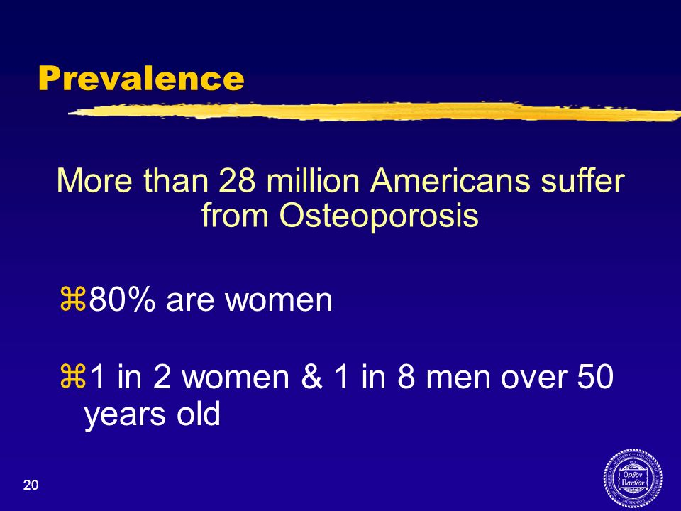 20 More than 28 million Americans suffer from Osteoporosis Prevalence z80% are women z1 in 2 women & 1 in 8 men over 50 years old