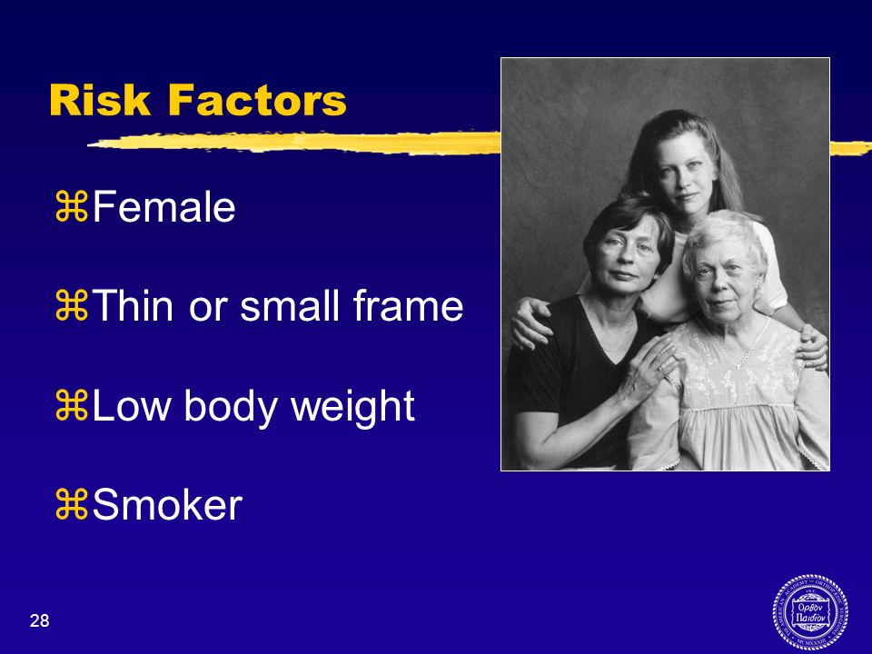 28 Risk Factors zFemale zThin or small frame zLow body weight zSmoker