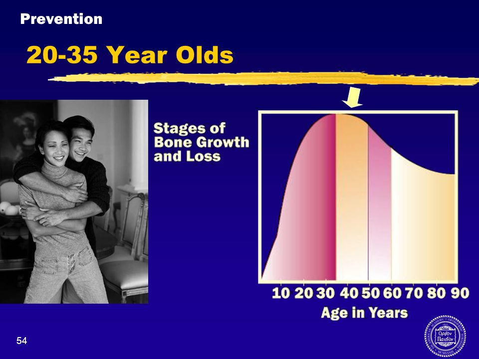 54 Prevention 20-35 Year Olds