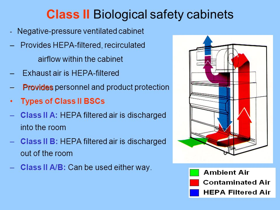 Class II Biological safety cabinets - Negative-pressure ventilated cabinet –Provides HEPA-filtered, recirculated airflow within the cabinet – Exhaust air is HEPA-filtered – Provides – Provides personnel and product protection Types of Class II BSCs –Class II A: HEPA filtered air is discharged into the room –Class II B: HEPA filtered air is discharged out of the room –Class II A/B: Can be used either way.