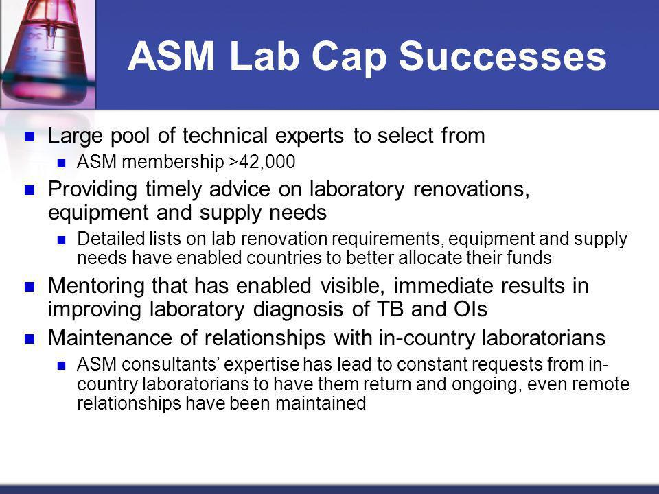 ASM Lab Cap Successes Large pool of technical experts to select from ASM membership >42,000 Providing timely advice on laboratory renovations, equipme