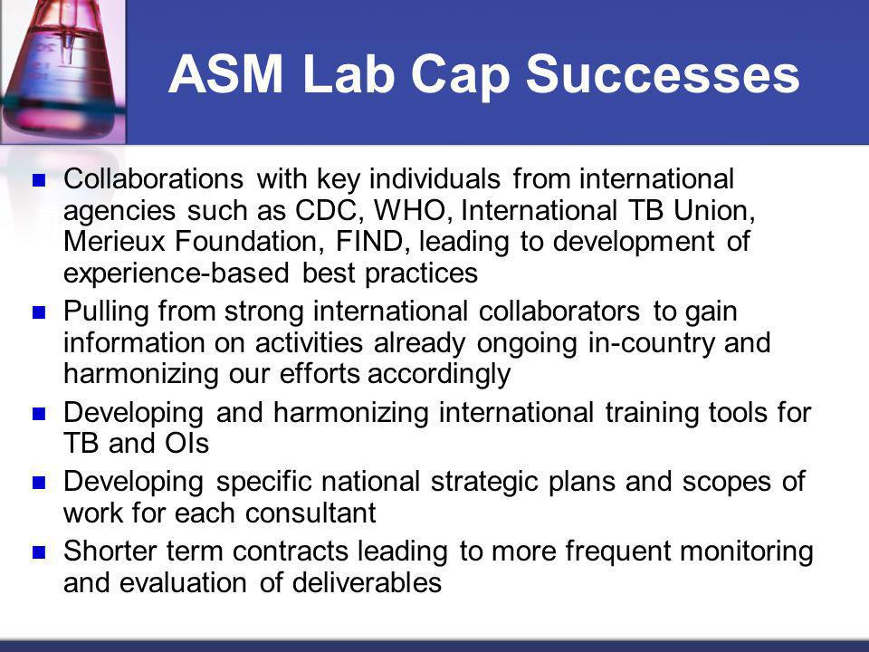 ASM Lab Cap Successes Collaborations with key individuals from international agencies such as CDC, WHO, International TB Union, Merieux Foundation, FI
