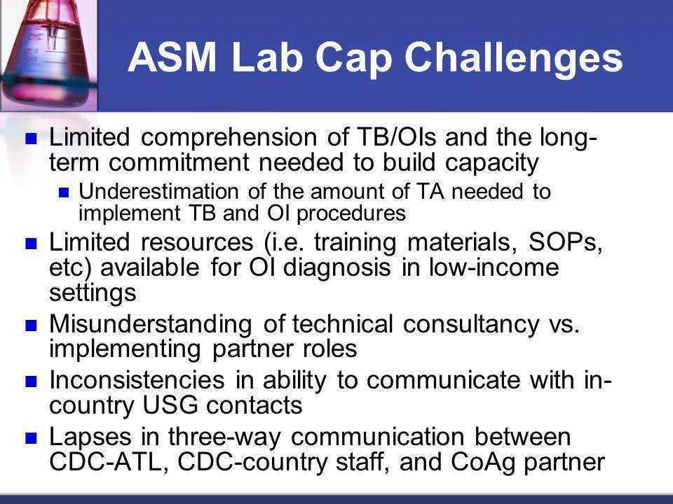ASM Lab Cap Challenges Limited comprehension of TB/OIs and the long- term commitment needed to build capacity Underestimation of the amount of TA need