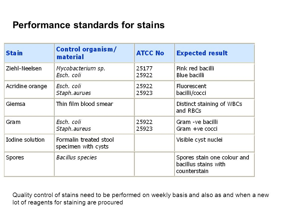 Performance standards for stains Quality control of stains need to be performed on weekly basis and also as and when a new lot of reagents for stainin