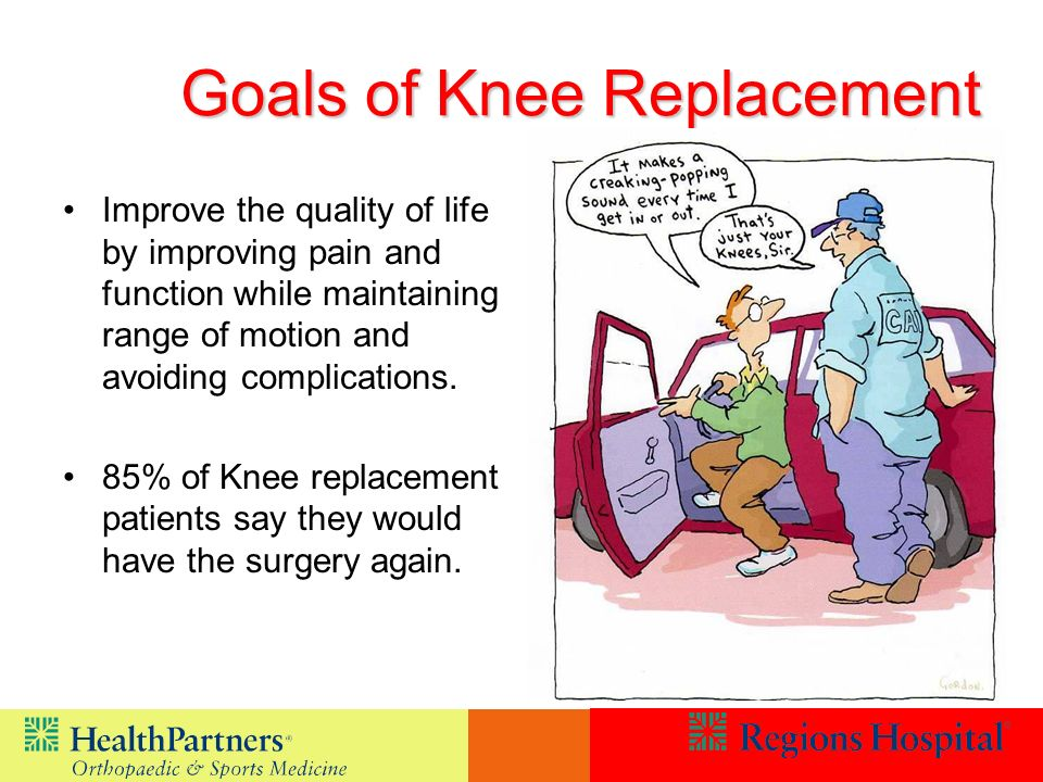 Goals of Knee Replacement Improve the quality of life by improving pain and function while maintaining range of motion and avoiding complications.