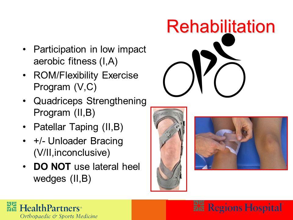 Rehabilitation Participation in low impact aerobic fitness (I,A) ROM/Flexibility Exercise Program (V,C) Quadriceps Strengthening Program (II,B) Patellar Taping (II,B) +/- Unloader Bracing (V/II,inconclusive) DO NOT use lateral heel wedges (II,B)