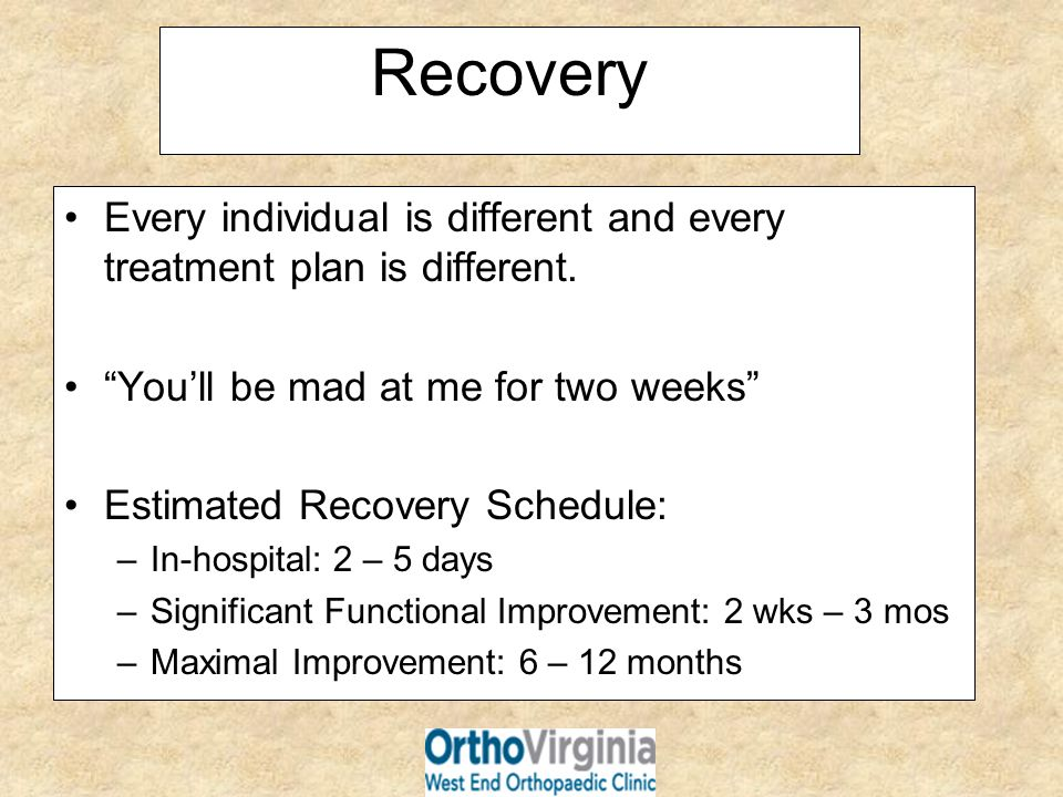 Every individual is different and every treatment plan is different. Youll be mad at me for two weeks Estimated Recovery Schedule: –In-hospital: 2 – 5