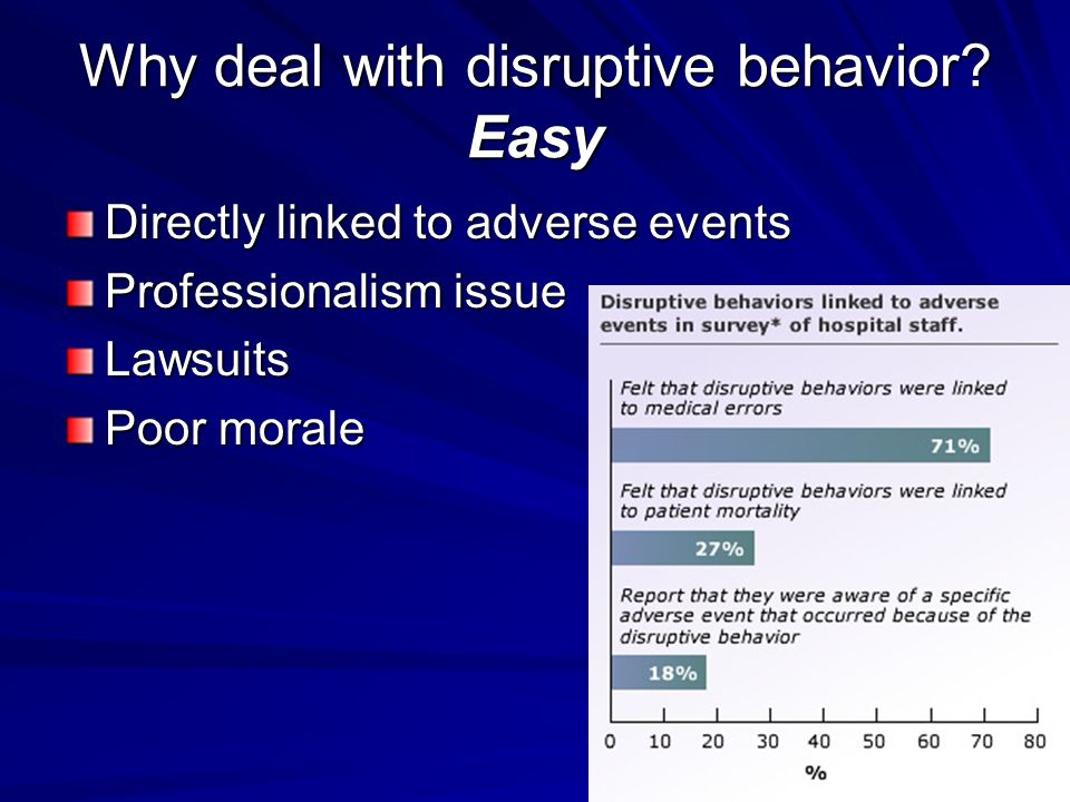 Why deal with disruptive behavior.