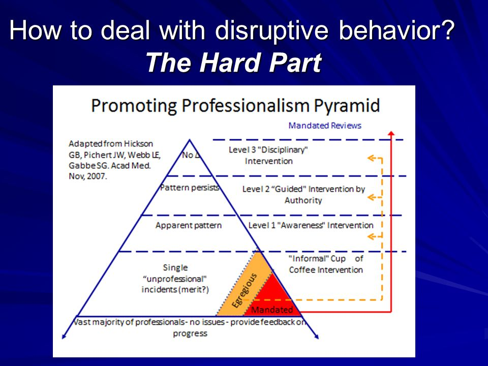 How to deal with disruptive behavior? The Hard Part