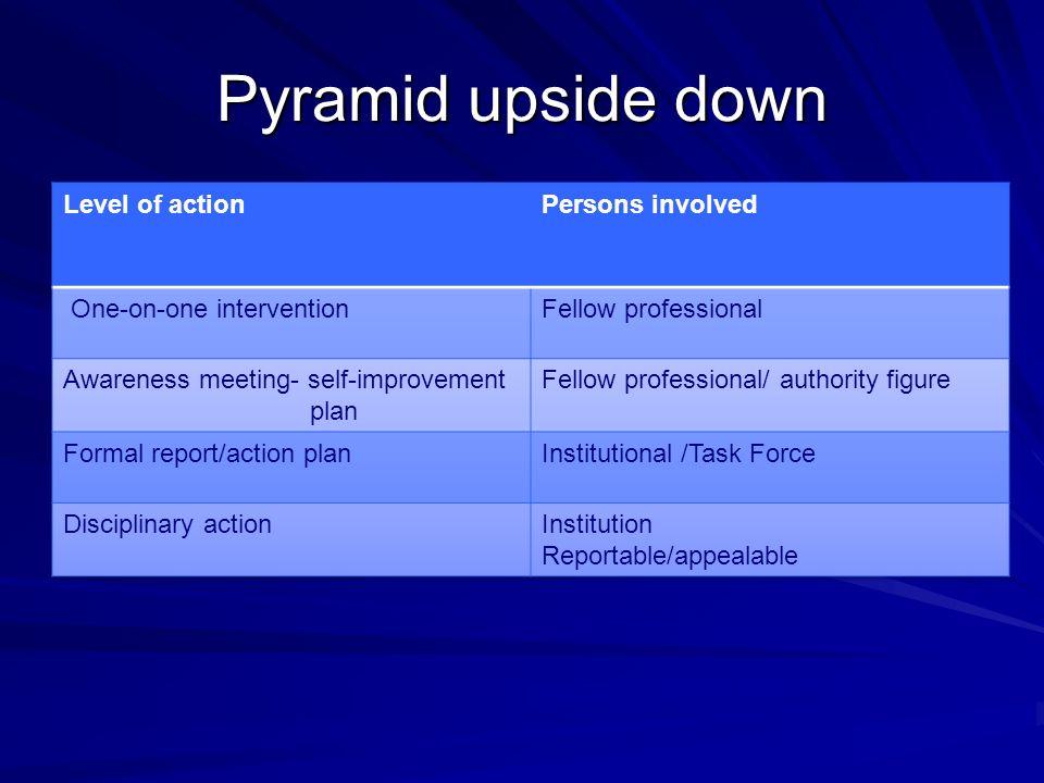 Pyramid upside down